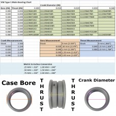 VW Main Shaft Bearing sizing information